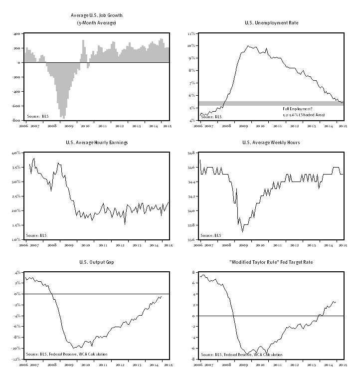 employment_graphs